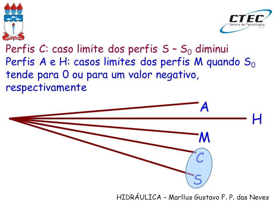 HIDRÁULICA – Marllus Gustavo F. P. das Neves Perfis C: caso limite dos perfis S – S 0 diminui Perfis A e H: casos limites dos perfis M quando S 0 tend