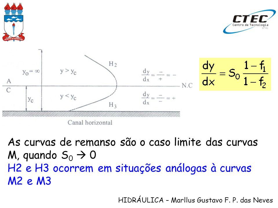 HIDRÁULICA – Marllus Gustavo F. P. das Neves As curvas de remanso são o caso limite das curvas M, quando S 0 0 H2 e H3 ocorrem em situações análogas à