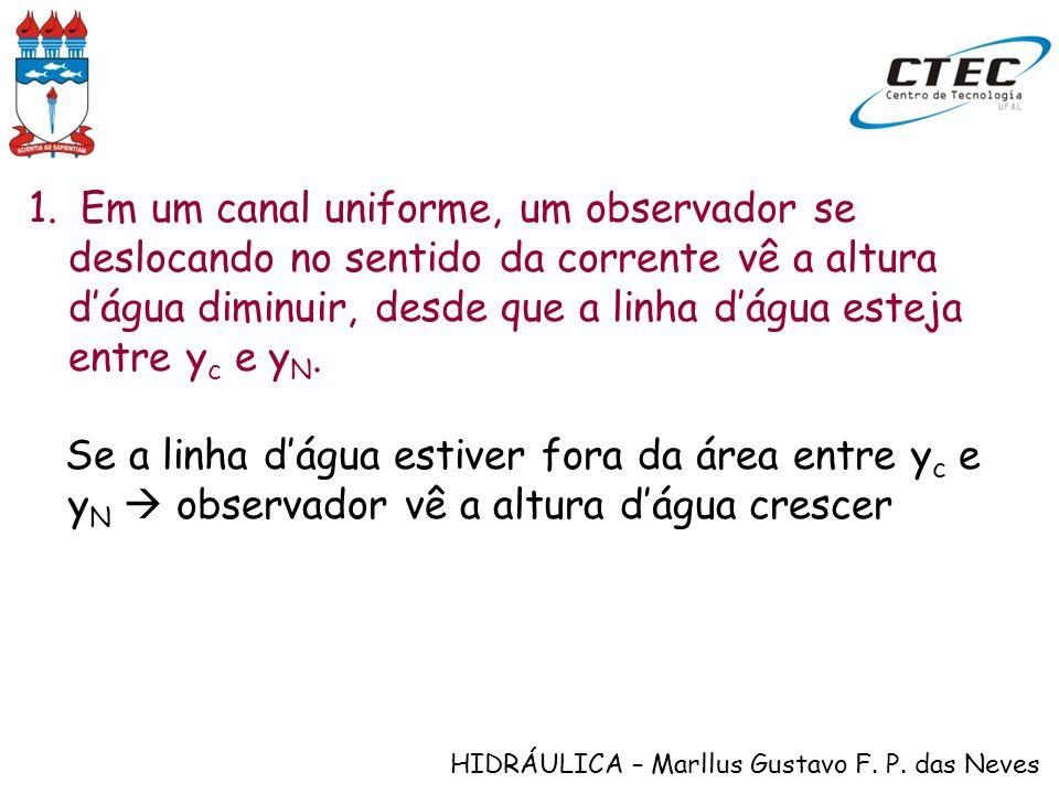 HIDRÁULICA – Marllus Gustavo F. P. das Neves 1. Em um canal uniforme, um observador se deslocando no sentido da corrente vê a altura dágua diminuir, d