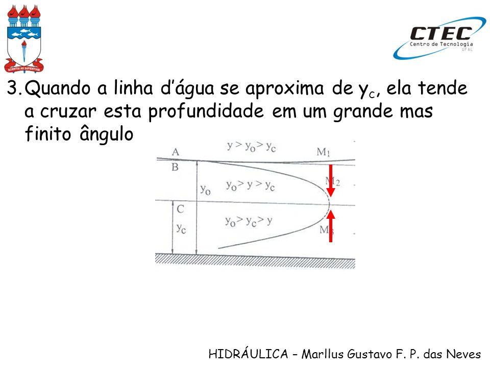 HIDRÁULICA – Marllus Gustavo F. P. das Neves 3.Quando a linha dágua se aproxima de y c, ela tende a cruzar esta profundidade em um grande mas finito â