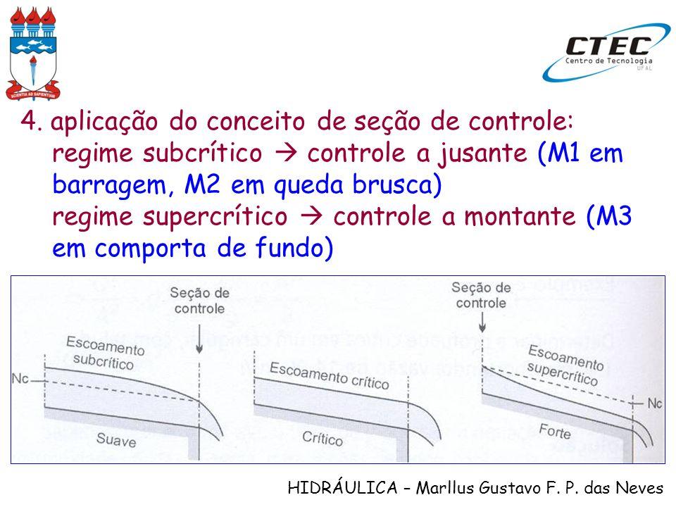 HIDRÁULICA – Marllus Gustavo F. P. das Neves 4. aplicação do conceito de seção de controle: regime subcrítico controle a jusante (M1 em barragem, M2 e