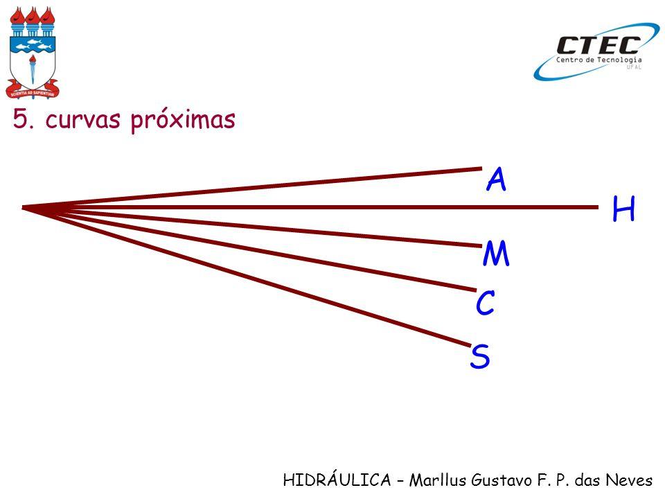 HIDRÁULICA – Marllus Gustavo F. P. das Neves 5. curvas próximas S C M H A