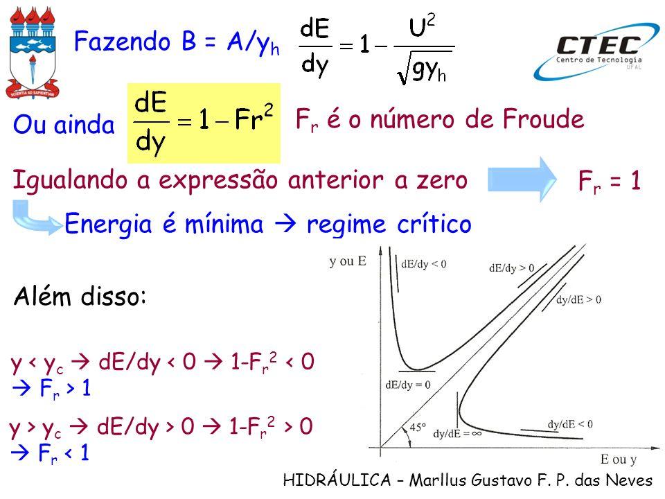 HIDRÁULICA – Marllus Gustavo F. P. das Neves Ou ainda F r é o número de Froude Fazendo B = A/y h Igualando a expressão anterior a zero F r = 1 Energia