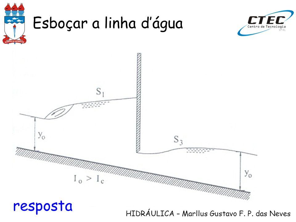 HIDRÁULICA – Marllus Gustavo F. P. das Neves resposta Esboçar a linha dágua