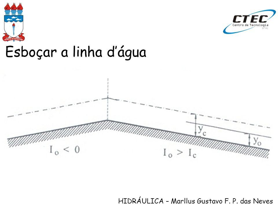 HIDRÁULICA – Marllus Gustavo F. P. das Neves Esboçar a linha dágua resposta