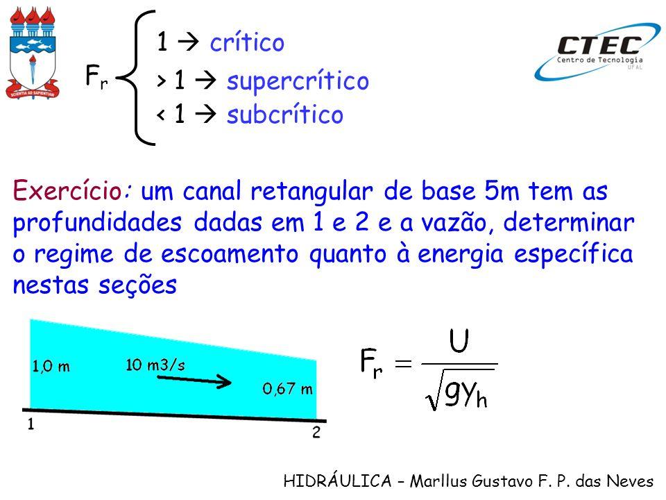 HIDRÁULICA – Marllus Gustavo F. P. das Neves FrFr 1 crítico > 1 supercrítico < 1 subcrítico Exercício: um canal retangular de base 5m tem as profundid