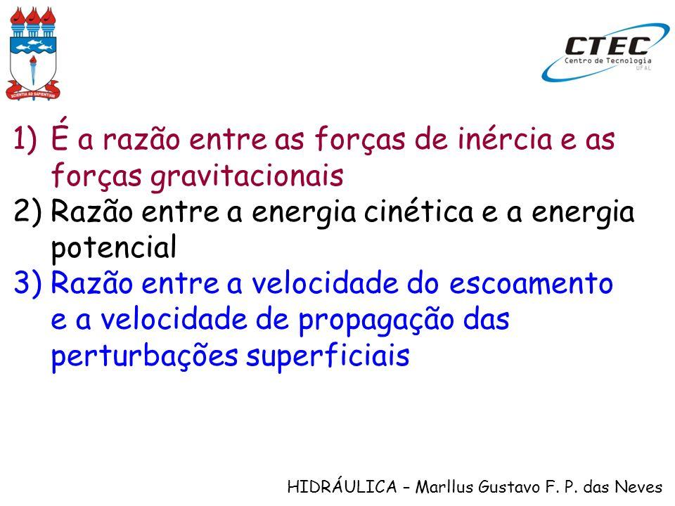 HIDRÁULICA – Marllus Gustavo F. P. das Neves 1)É a razão entre as forças de inércia e as forças gravitacionais 2)Razão entre a energia cinética e a en