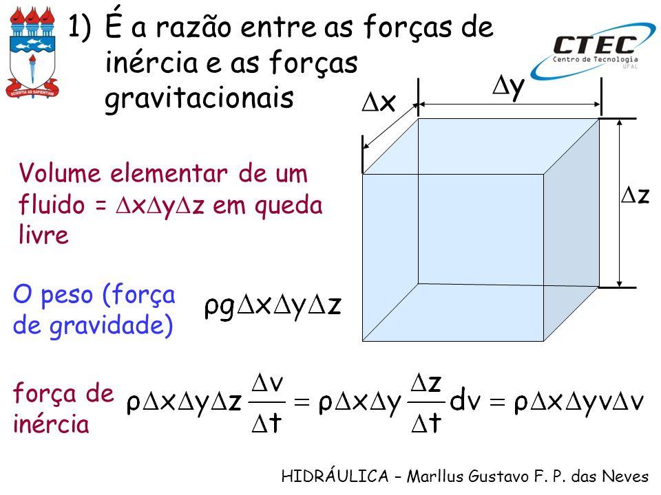 HIDRÁULICA – Marllus Gustavo F. P. das Neves x y z Volume elementar de um fluido = x y z em queda livre O peso (força de gravidade) força de inércia 1