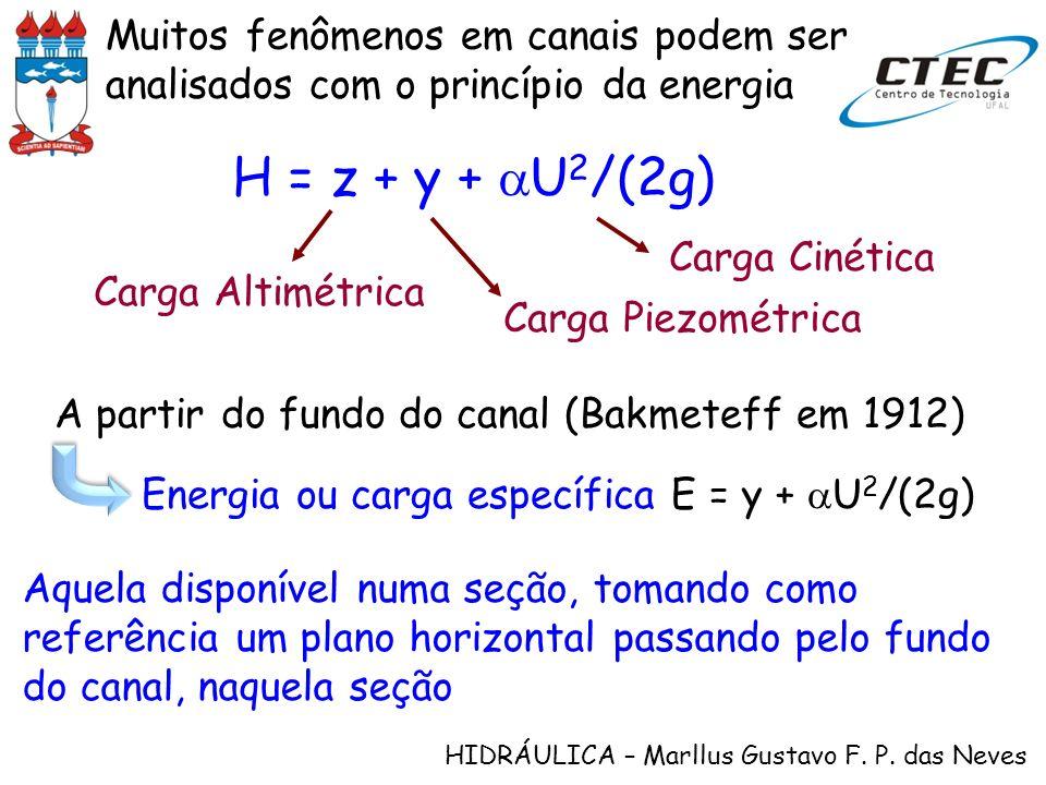 HIDRÁULICA – Marllus Gustavo F. P. das Neves Muitos fenômenos em canais podem ser analisados com o princípio da energia H = z + y + U 2 /(2g) Carga Al