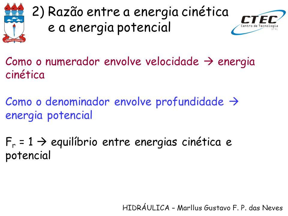 HIDRÁULICA – Marllus Gustavo F. P. das Neves Como o numerador envolve velocidade energia cinética Como o denominador envolve profundidade energia pote
