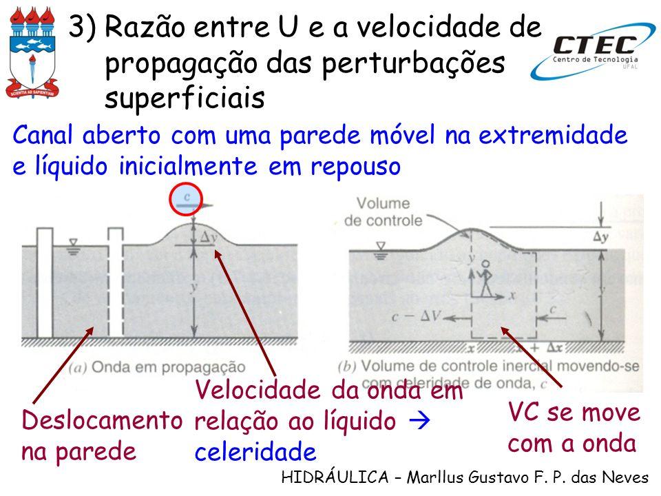 HIDRÁULICA – Marllus Gustavo F. P. das Neves Canal aberto com uma parede móvel na extremidade e líquido inicialmente em repouso Deslocamento na parede