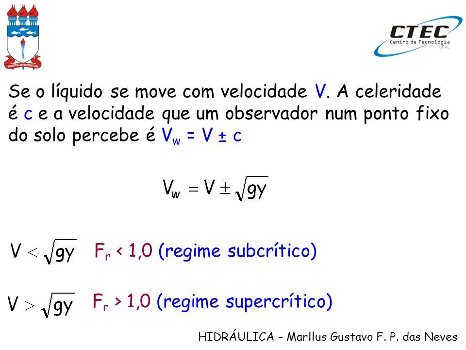 HIDRÁULICA – Marllus Gustavo F. P. das Neves Se o líquido se move com velocidade V. A celeridade é c e a velocidade que um observador num ponto fixo d