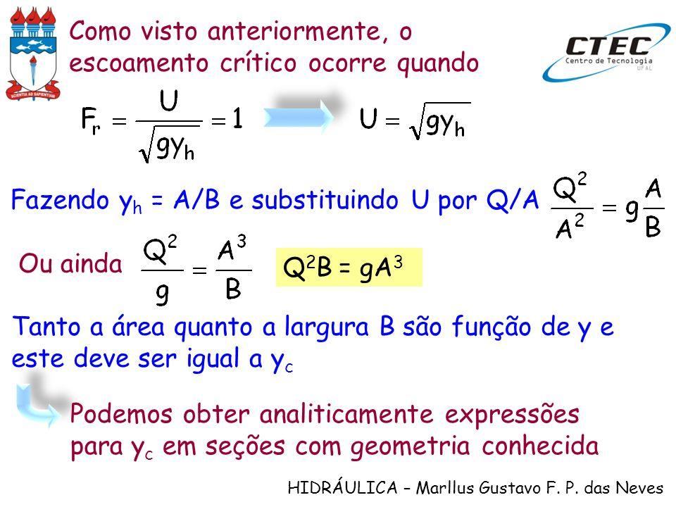 HIDRÁULICA – Marllus Gustavo F. P. das Neves Como visto anteriormente, o escoamento crítico ocorre quando Fazendo y h = A/B e substituindo U por Q/A Q