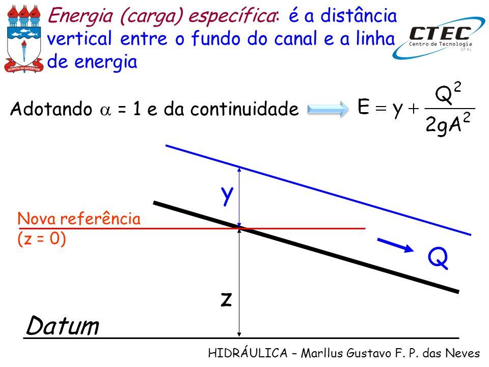 HIDRÁULICA – Marllus Gustavo F. P. das Neves Q Datum y Nova referência (z = 0) z Energia (carga) específica: é a distância vertical entre o fundo do c