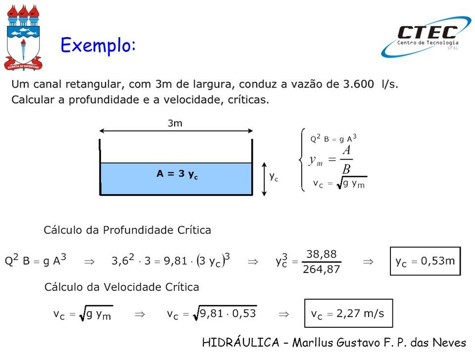 HIDRÁULICA – Marllus Gustavo F. P. das Neves Exemplo: