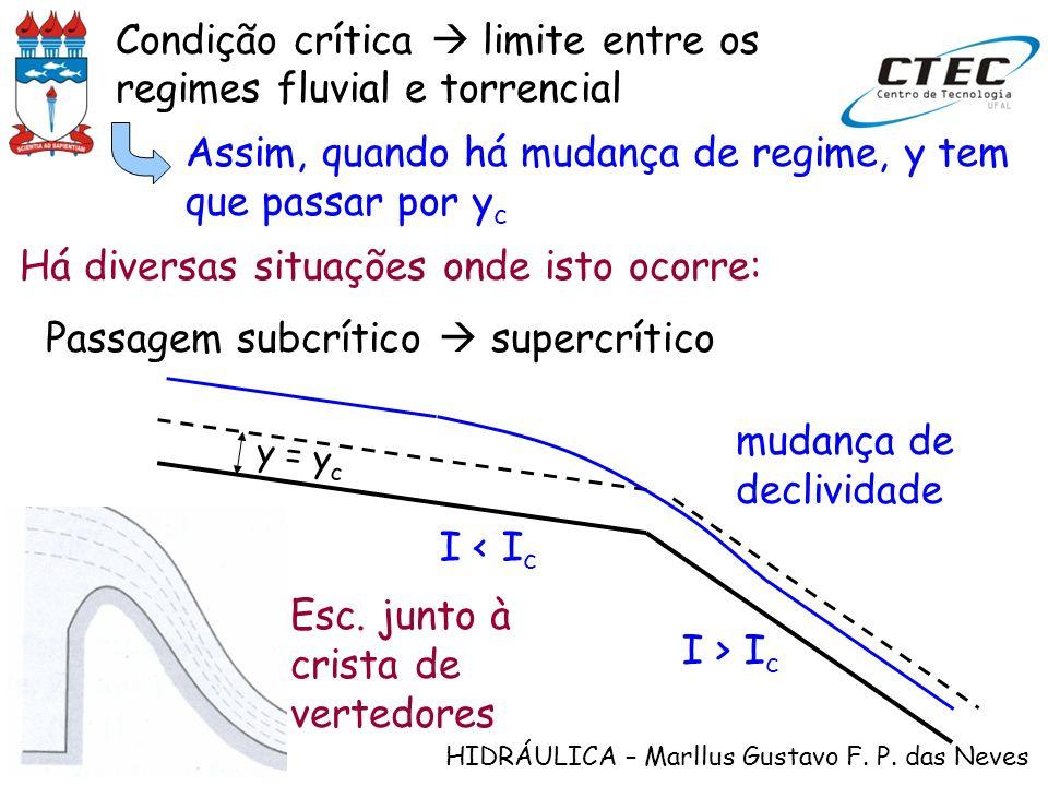 HIDRÁULICA – Marllus Gustavo F. P. das Neves Condição crítica limite entre os regimes fluvial e torrencial Assim, quando há mudança de regime, y tem q
