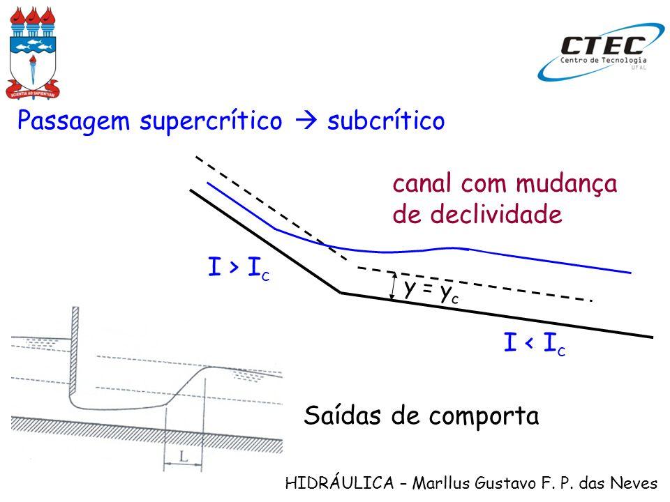 HIDRÁULICA – Marllus Gustavo F. P. das Neves Passagem supercrítico subcrítico I < I c I > I c y = y c canal com mudança de declividade Saídas de compo