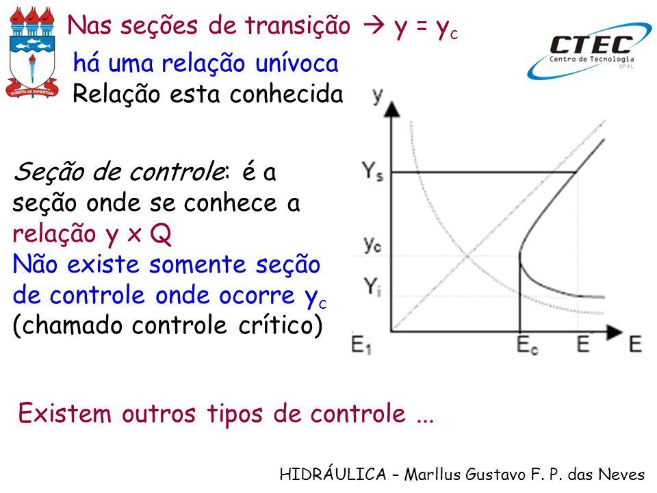 HIDRÁULICA – Marllus Gustavo F. P. das Neves Nas seções de transição y = y c há uma relação unívoca Relação esta conhecida Seção de controle: é a seçã