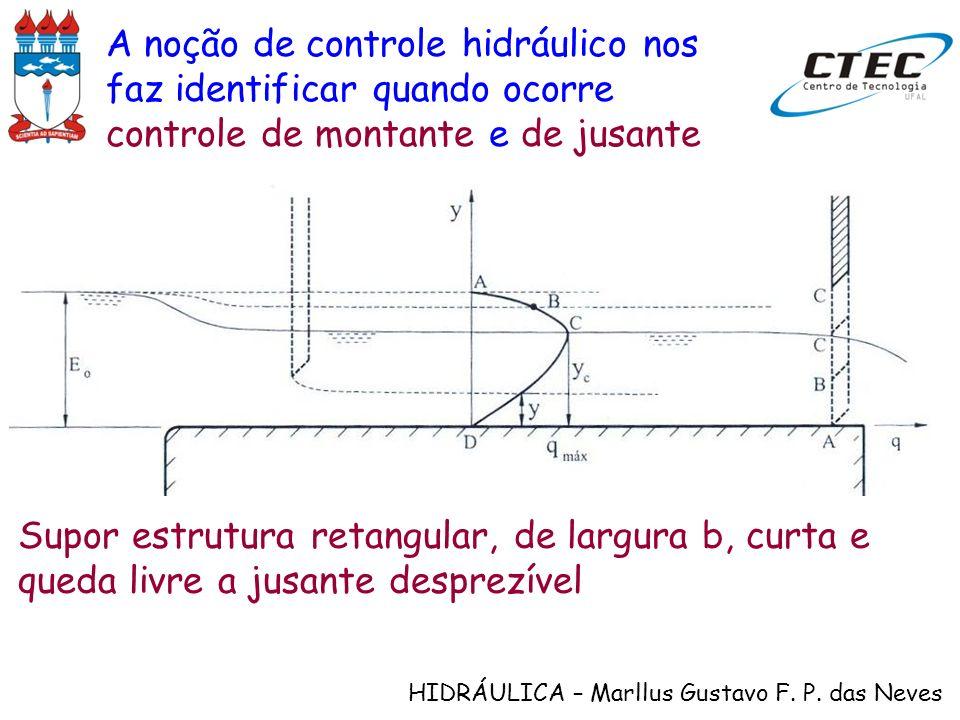 HIDRÁULICA – Marllus Gustavo F. P. das Neves A noção de controle hidráulico nos faz identificar quando ocorre controle de montante e de jusante Supor