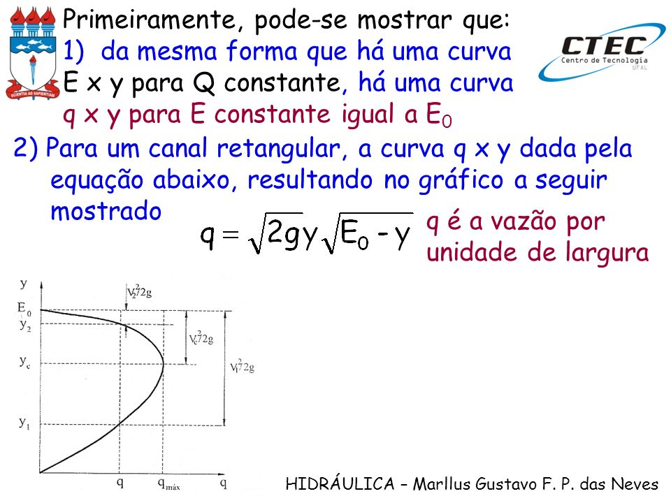 HIDRÁULICA – Marllus Gustavo F. P. das Neves 2) Para um canal retangular, a curva q x y dada pela equação abaixo, resultando no gráfico a seguir mostr