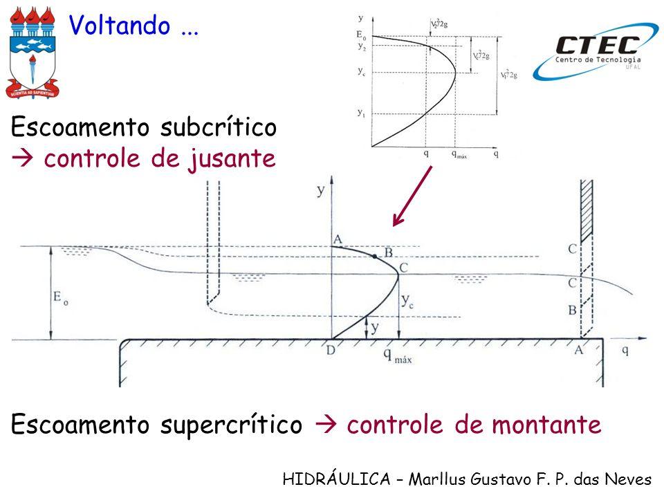 HIDRÁULICA – Marllus Gustavo F. P. das Neves Voltando... Escoamento subcrítico controle de jusante Escoamento supercrítico controle de montante