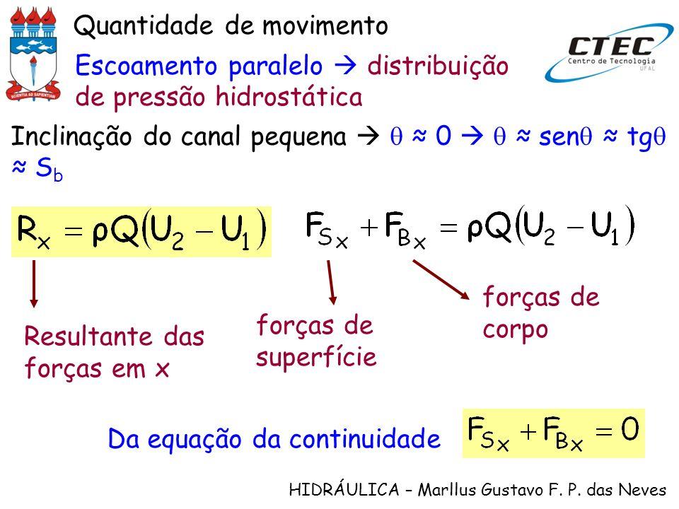 HIDRÁULICA – Marllus Gustavo F. P. das Neves Escoamento paralelo distribuição de pressão hidrostática Quantidade de movimento Inclinação do canal pequ