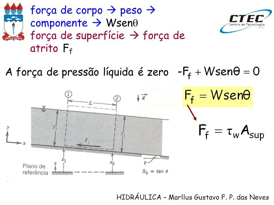 HIDRÁULICA – Marllus Gustavo F. P. das Neves força de corpo peso componente Wsen força de superfície força de atrito F f A força de pressão líquida é