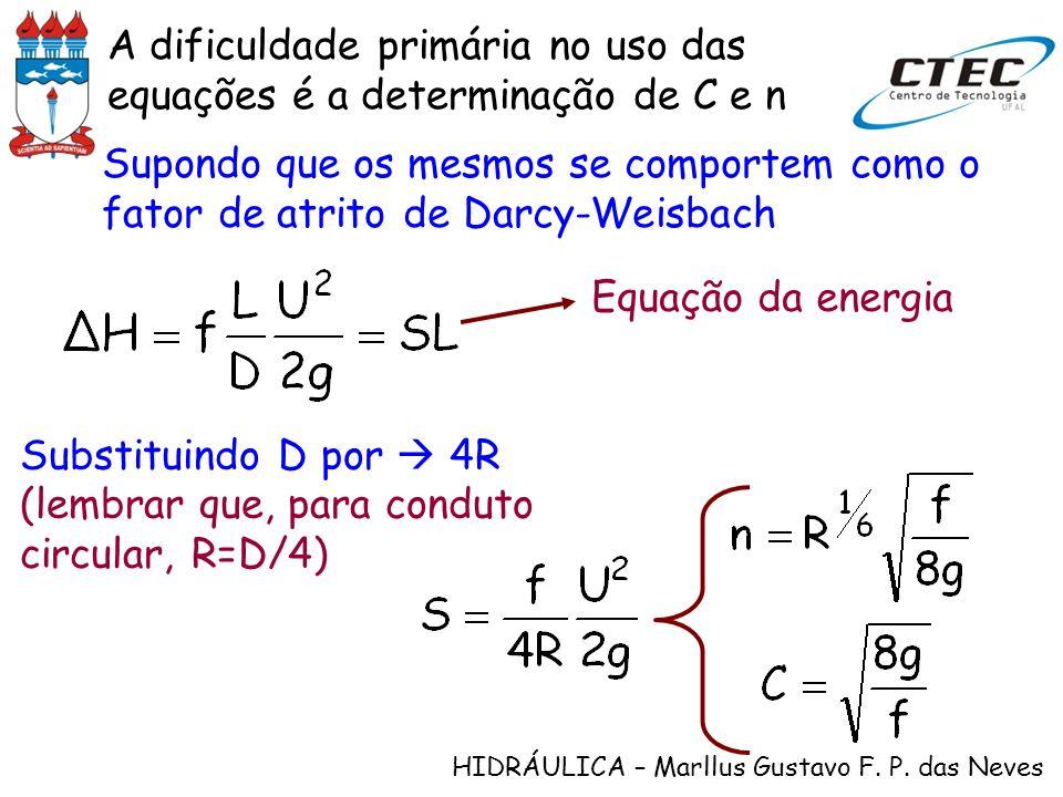 HIDRÁULICA – Marllus Gustavo F. P. das Neves Supondo que os mesmos se comportem como o fator de atrito de Darcy-Weisbach Equação da energia Substituin