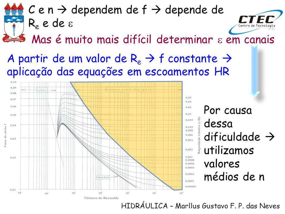 HIDRÁULICA – Marllus Gustavo F. P. das Neves C e n dependem de f depende de R e e de Mas é muito mais difícil determinar em canais A partir de um valo