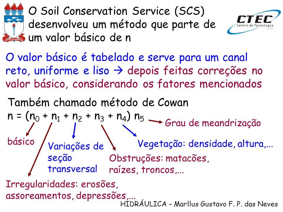 HIDRÁULICA – Marllus Gustavo F. P. das Neves O Soil Conservation Service (SCS) desenvolveu um método que parte de um valor básico de n O valor básico