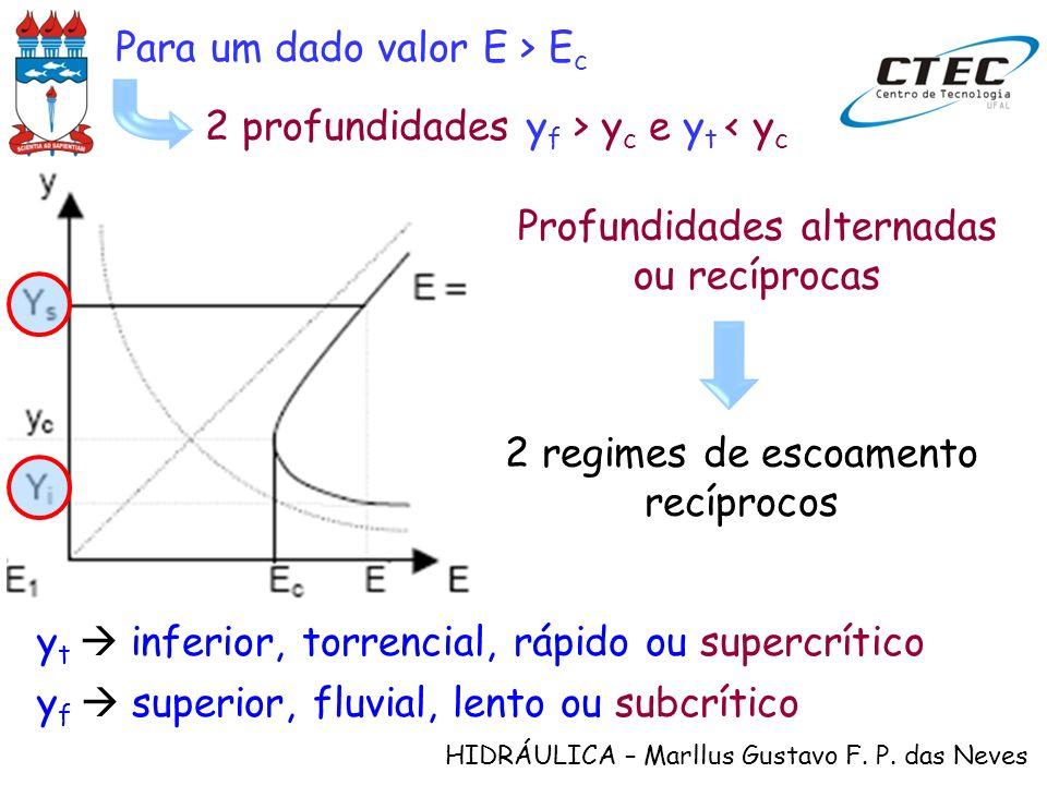 HIDRÁULICA – Marllus Gustavo F. P. das Neves Para um dado valor E > E c 2 profundidades y f > y c e y t < y c Profundidades alternadas ou recíprocas 2