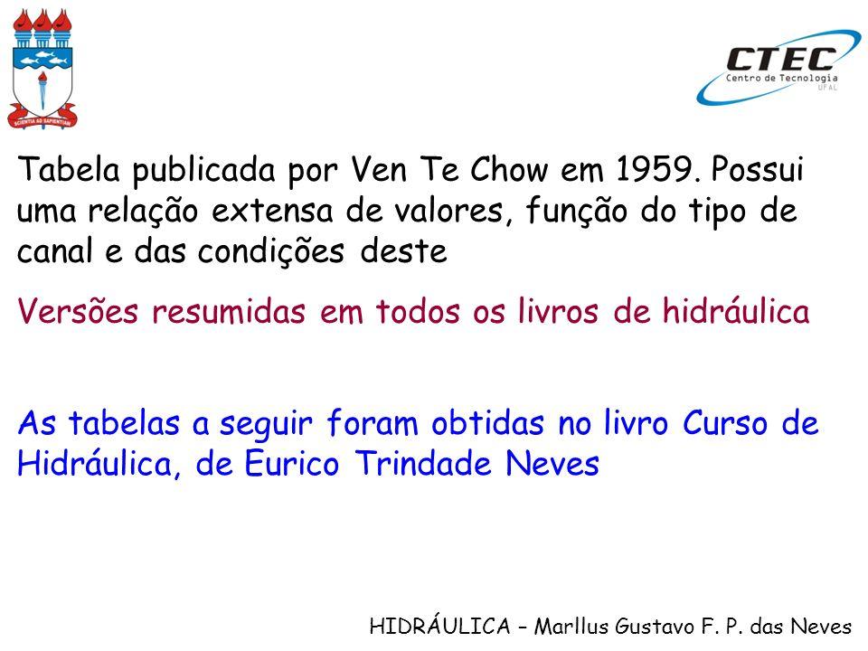 HIDRÁULICA – Marllus Gustavo F. P. das Neves Tabela publicada por Ven Te Chow em 1959. Possui uma relação extensa de valores, função do tipo de canal