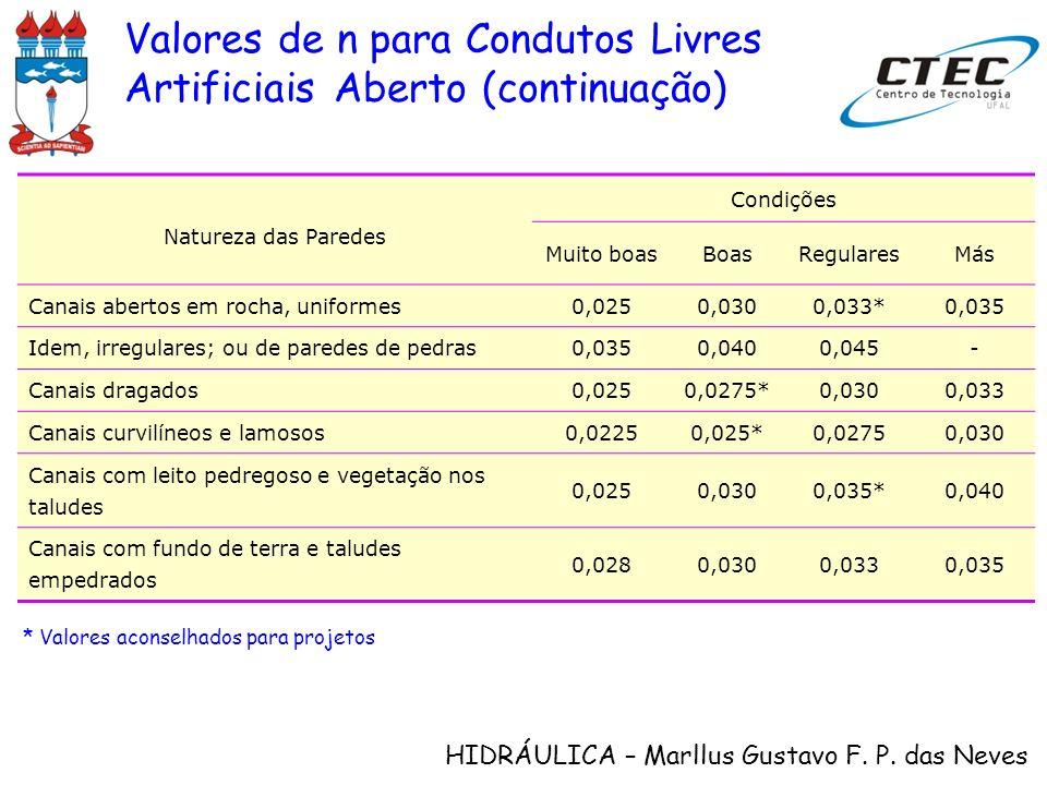 HIDRÁULICA – Marllus Gustavo F. P. das Neves Valores de n para Condutos Livres Artificiais Aberto (continuação) Natureza das Paredes Condições Muito b