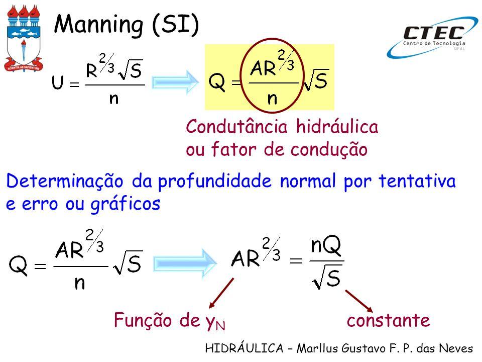 HIDRÁULICA – Marllus Gustavo F. P. das Neves Manning (SI) Condutância hidráulica ou fator de condução Determinação da profundidade normal por tentativ