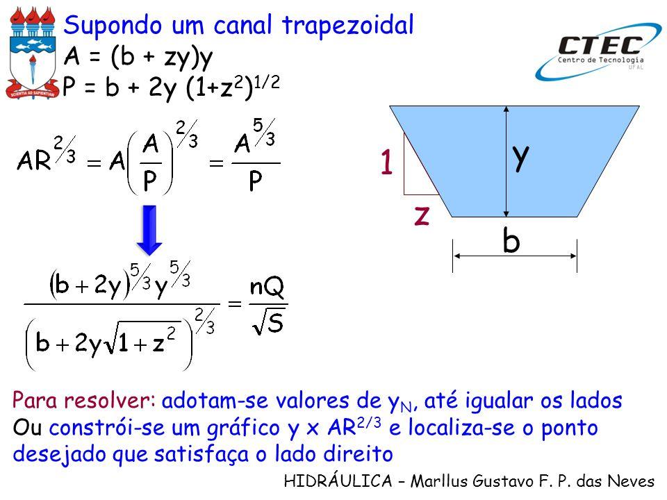 HIDRÁULICA – Marllus Gustavo F. P. das Neves Supondo um canal trapezoidal A = (b + zy)y P = b + 2y (1+z 2 ) 1/2 y b z 1 Para resolver: adotam-se valor