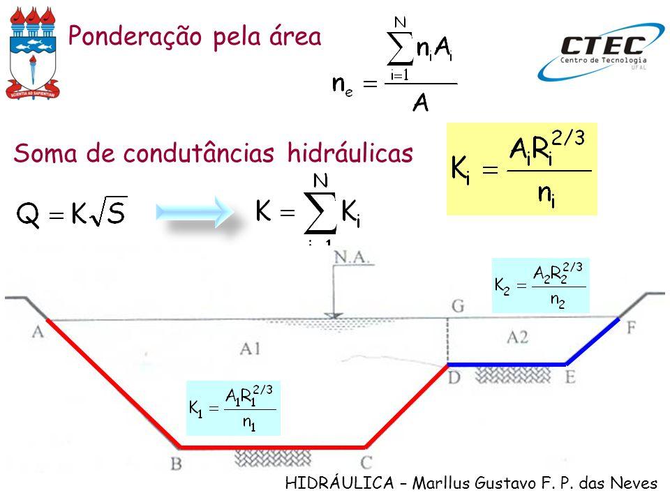 HIDRÁULICA – Marllus Gustavo F. P. das Neves Ponderação pela área Soma de condutâncias hidráulicas