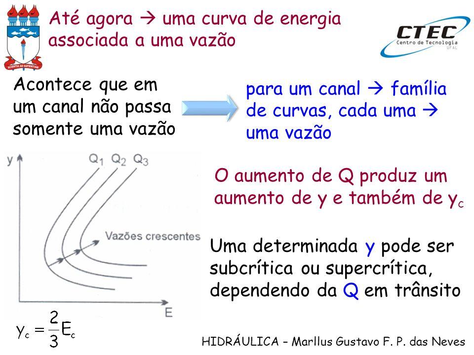 HIDRÁULICA – Marllus Gustavo F. P. das Neves Até agora uma curva de energia associada a uma vazão Acontece que em um canal não passa somente uma vazão