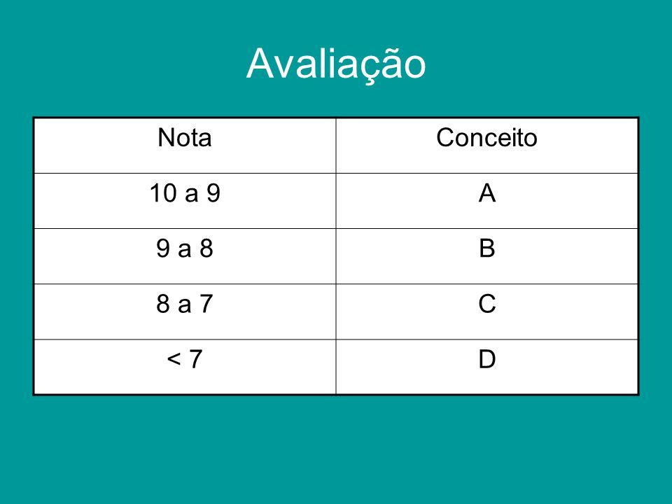Avaliação NotaConceito 10 a 9A 9 a 8B 8 a 7C < 7D