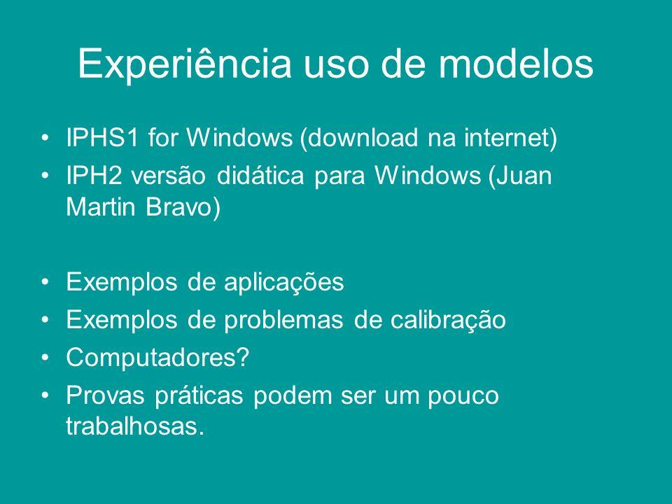 Experiência uso de modelos IPHS1 for Windows (download na internet) IPH2 versão didática para Windows (Juan Martin Bravo) Exemplos de aplicações Exemp
