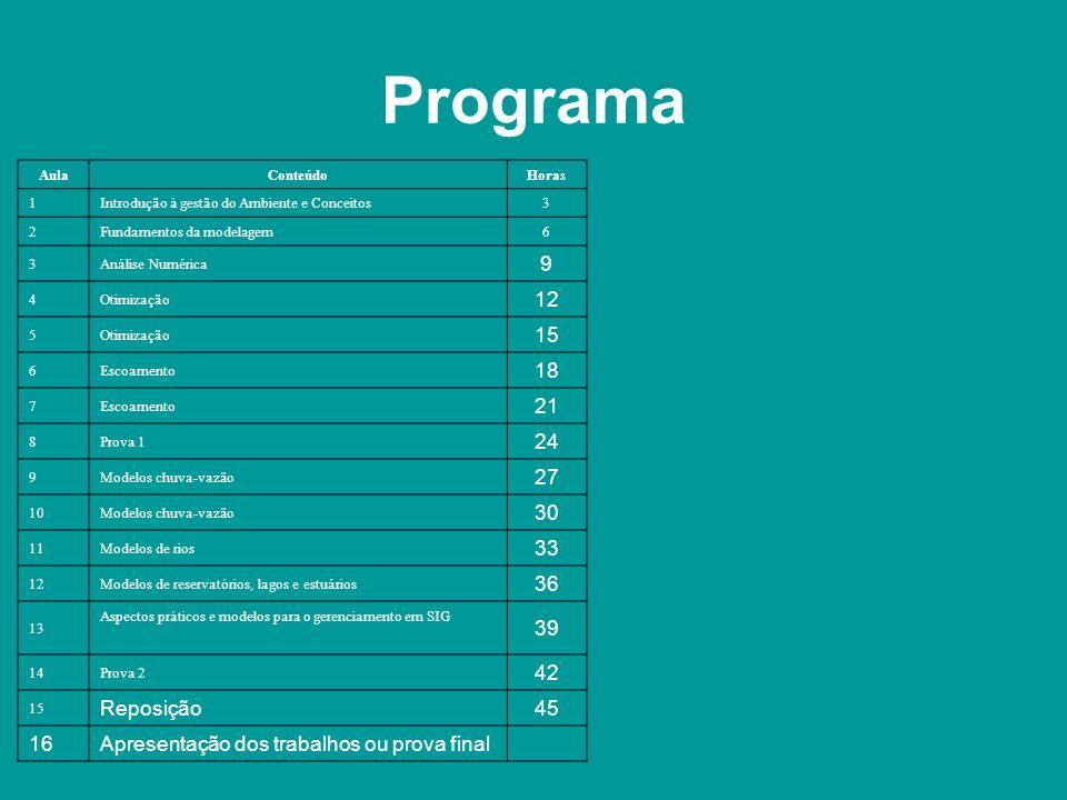 AulaConteúdoHoras 1Introdução à gestão do Ambiente e Conceitos3 2Fundamentos da modelagem6 3Análise Numérica 9 4Otimização 12 5Otimização 15 6Escoamen