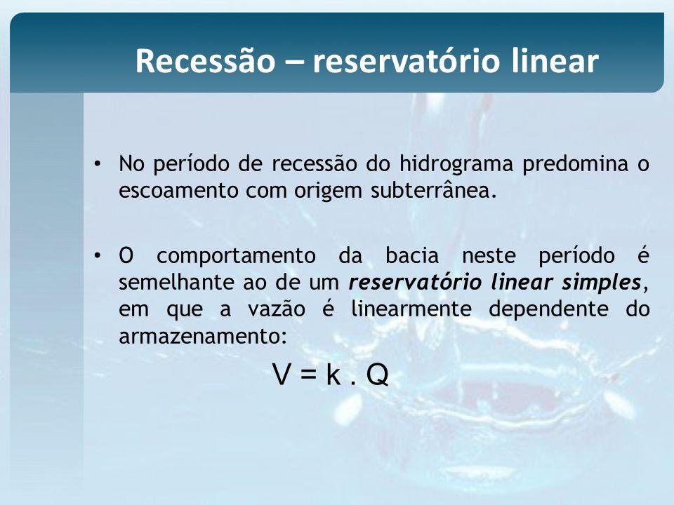 No período de recessão do hidrograma predomina o escoamento com origem subterrânea.