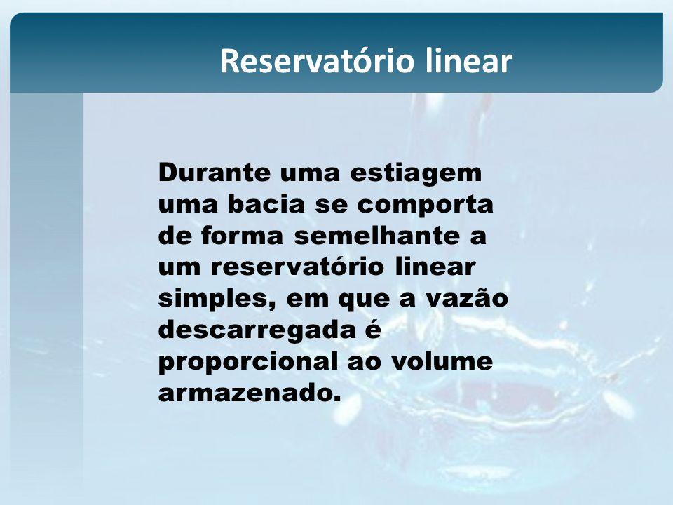 Reservatório linear Durante uma estiagem uma bacia se comporta de forma semelhante a um reservatório linear simples, em que a vazão descarregada é proporcional ao volume armazenado.