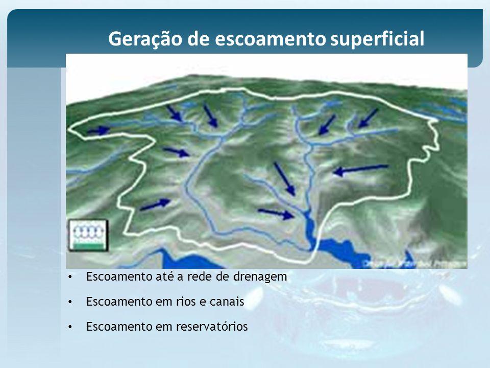 Geração de escoamento superficial Escoamento até a rede de drenagem Escoamento em rios e canais Escoamento em reservatórios