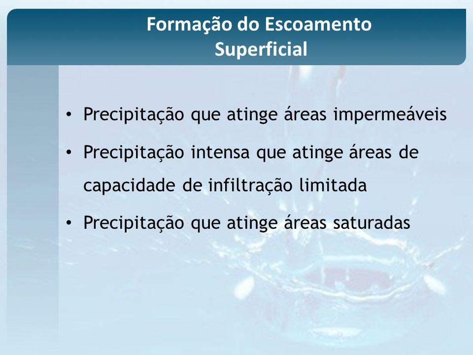 Precipitação que atinge áreas impermeáveis Precipitação intensa que atinge áreas de capacidade de infiltração limitada Precipitação que atinge áreas saturadas Formação do Escoamento Superficial