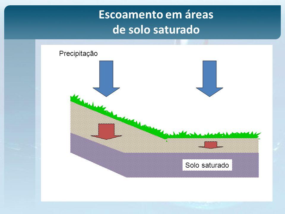 Precipitação Solo saturado Escoamento em áreas de solo saturado