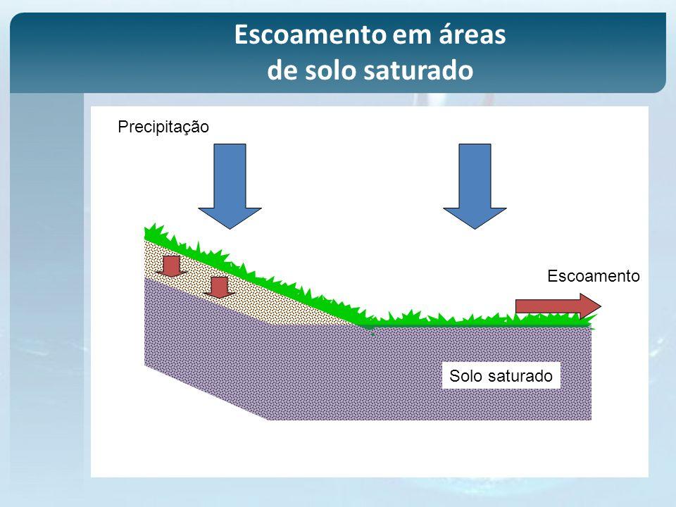 Precipitação Solo saturado Escoamento Escoamento em áreas de solo saturado