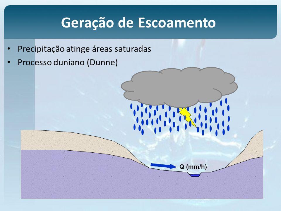 Q (mm/h) Geração de Escoamento Precipitação atinge áreas saturadas Processo duniano (Dunne)