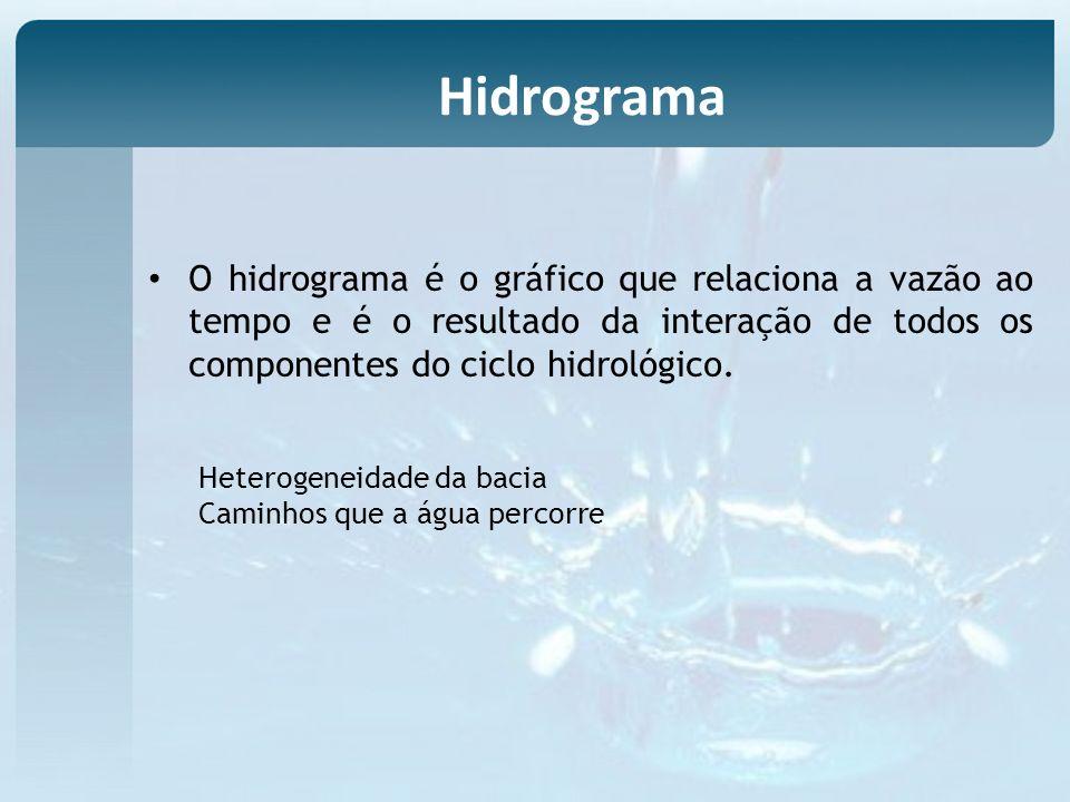 O hidrograma é o gráfico que relaciona a vazão ao tempo e é o resultado da interação de todos os componentes do ciclo hidrológico.