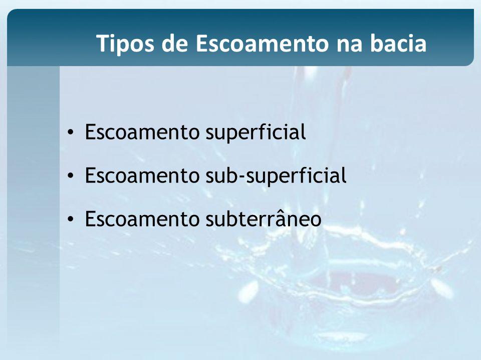 Escoamento superficial Escoamento sub-superficial Escoamento subterrâneo Tipos de Escoamento na bacia