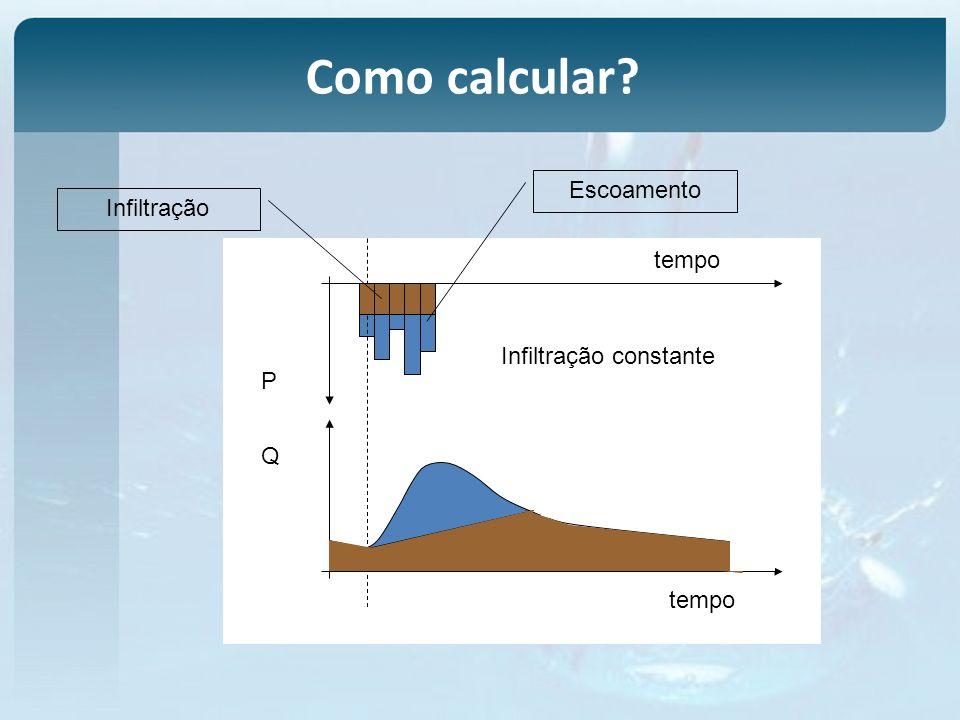 tempo Q P Infiltração Escoamento Infiltração constante Como calcular?
